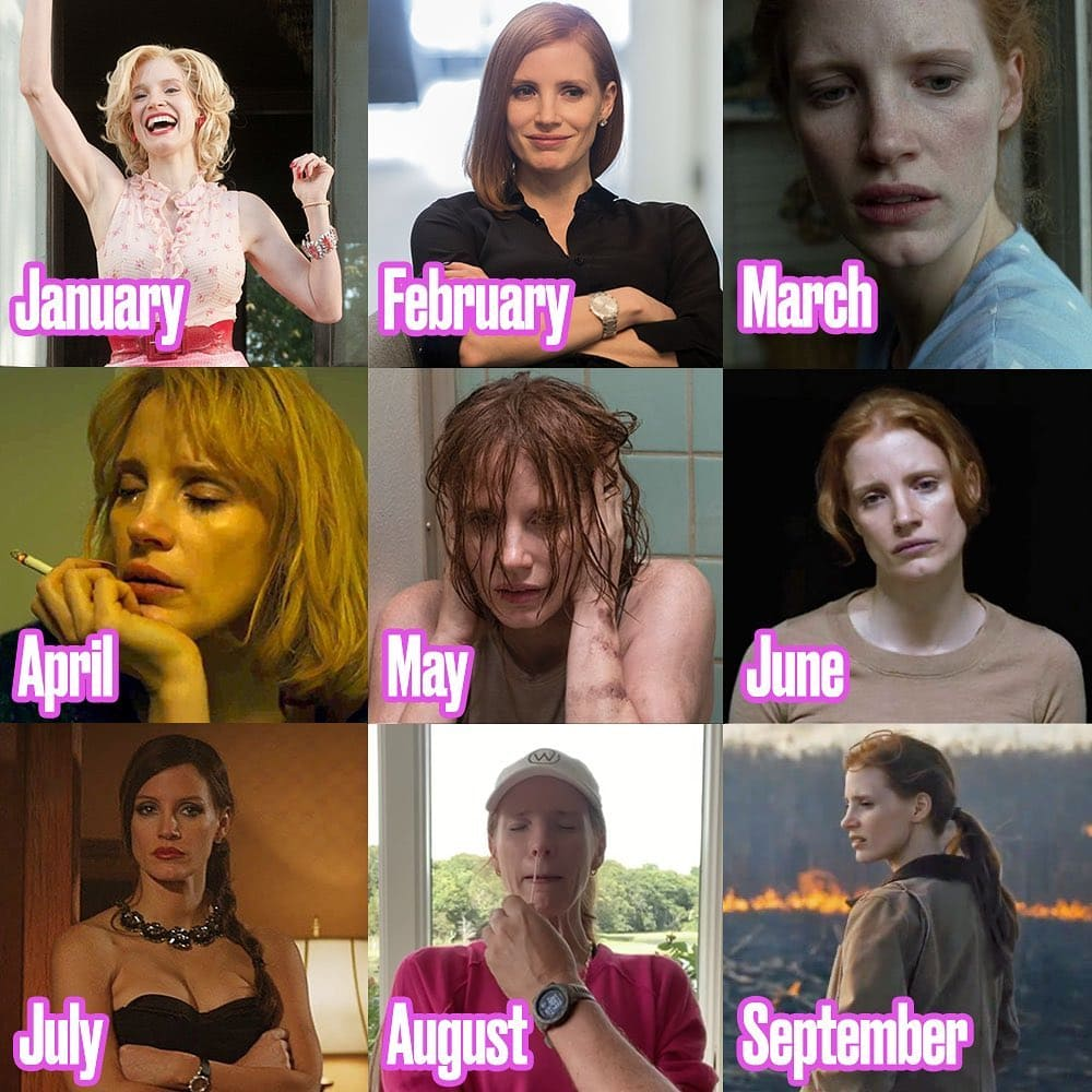 Actors show how their emotions were changing in 2020